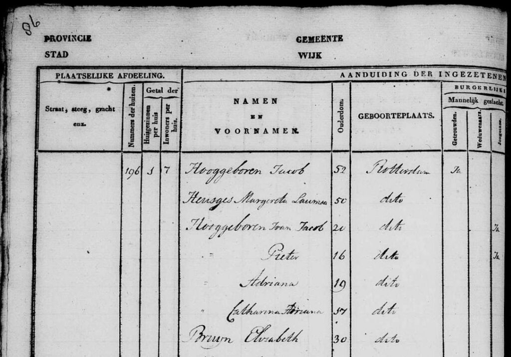 entry of the Hooggeboren family in the 1830 census from Rotterdam