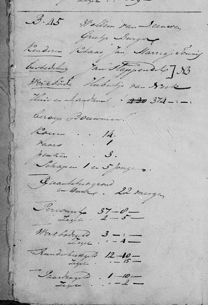 List of inhabitants of Sluipwijk, 1807, showing a lot of details for the Van Leeuwen family.